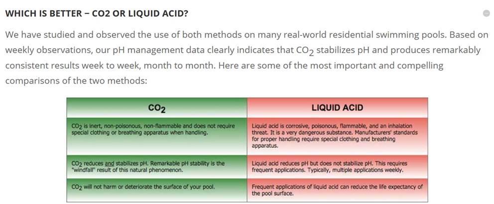 Swimming Pool Acid